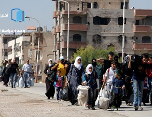 Demographic Change in Syria: Random Acts to Systematic Policies