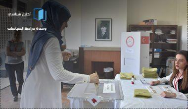 السياسات التركية بعد انتخابات 2018