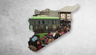 السيطرة القهرية في الصراع: سورية مثالًا